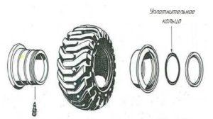 кольца для крупногабаритной техники